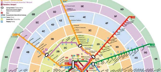 Cat costa transportul in Barcelona?